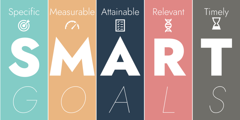 Smart Goals Definition Banner